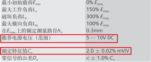 西门子称重模块SIWAREX WP231对所连接的称重传感器有哪些要求?