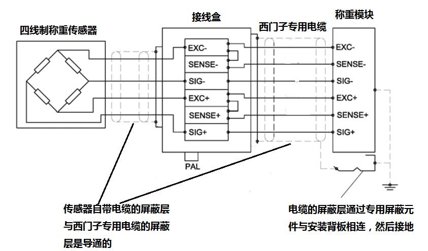 西门子称重传感器接线四线制与六线制传感器的区别